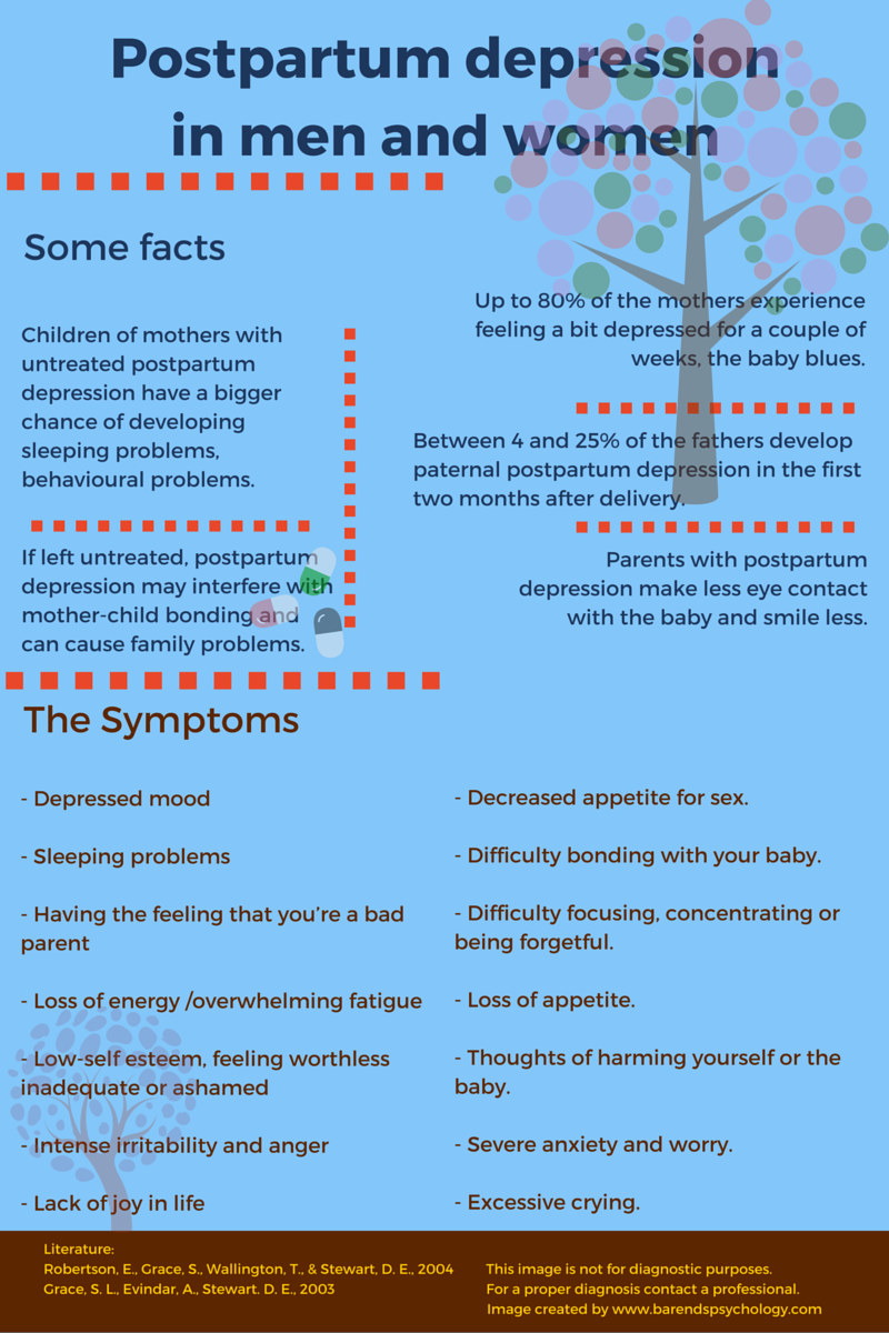 symptoms causes and treatment for depression Can you tell me more about the use of ketamine in treatment of depression   institute of mental health which stated that it quickly alleviated symptoms of  depression  how come i've heard that some antidepressants can cause people  to.